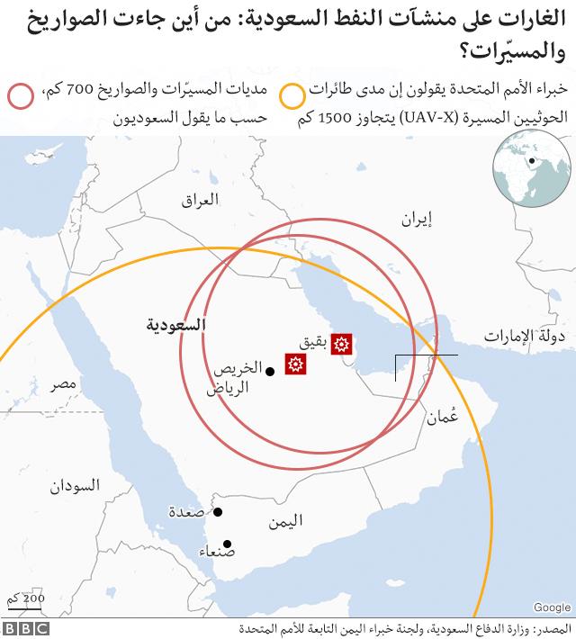 الخبر الأمم المتحدة تقول إنها لا تستطيع تأكيد ضلوع إيران في الهجوم على المنشآت النفطية السعودية