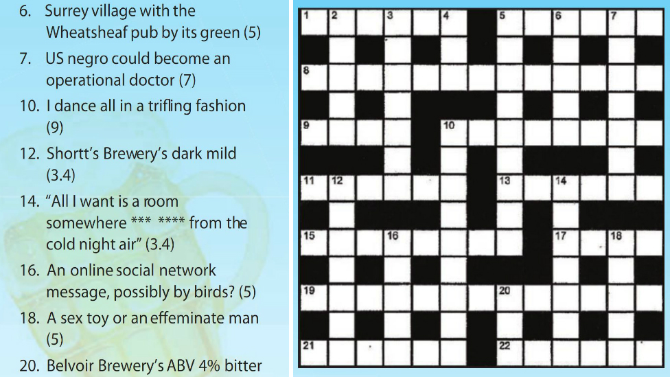 The crossword and clues which have been published in the Derby Drinker