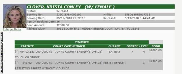Ficha policial de Krista Glover