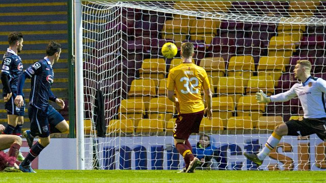 Highlights - Motherwell 1-2 Ross County