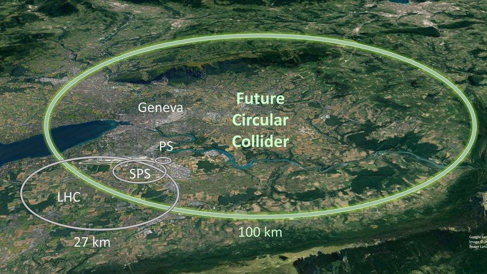 Planos del Future Circular Collider
