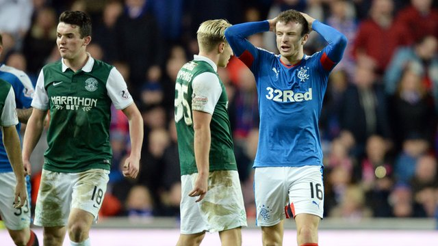 Andy Halliday is red carded v Hibs