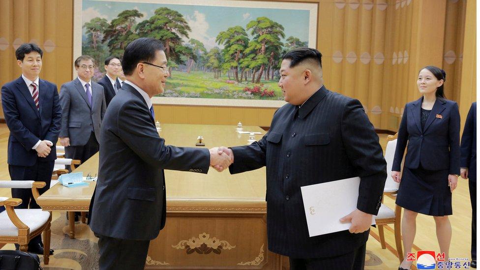 Korea Selatan, Korea Utara, Kim