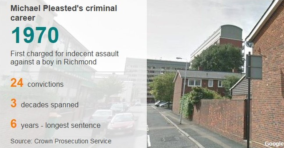 Data pic showing details of Michael Pleasted's offences