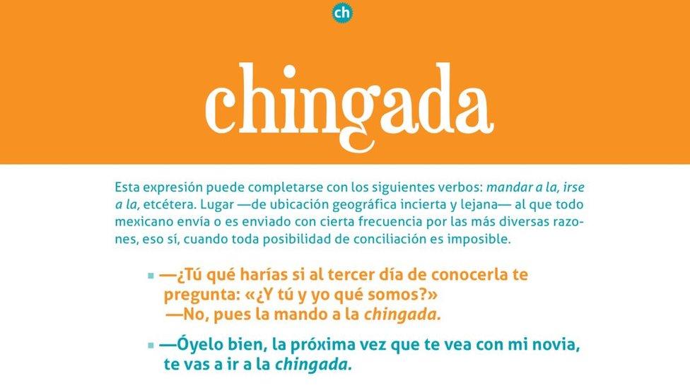 Una página de El Chingonario