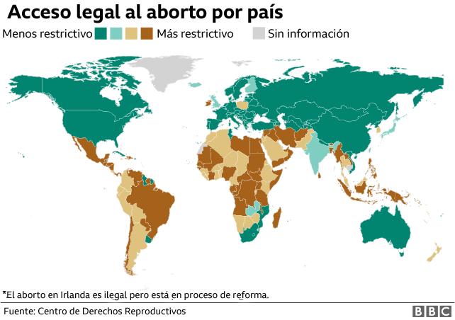 Mapa acceso legal aborto por pais
