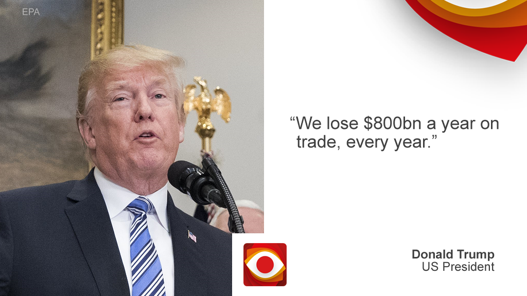 """Quote picture of President Trump saying """"We lose $800bn a year on trade, each year""""."""