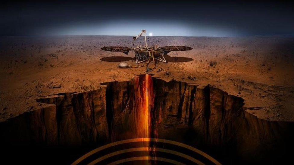 Picture of the InSight survey on Martian land