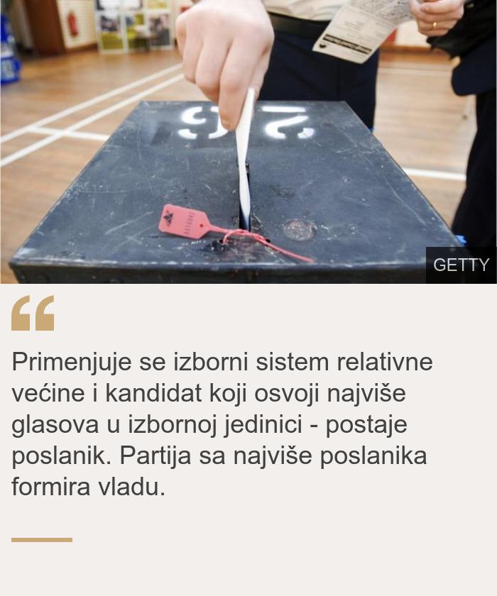 izborni sistem