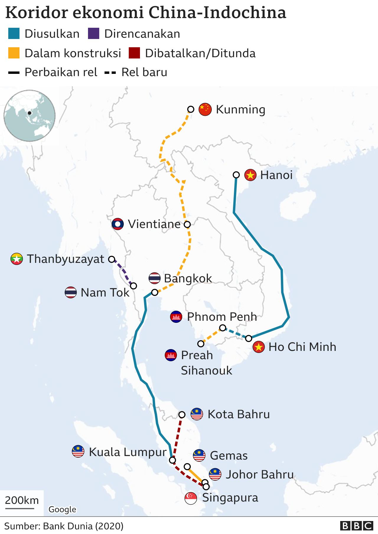 Koridor ekonomi China-Indochina