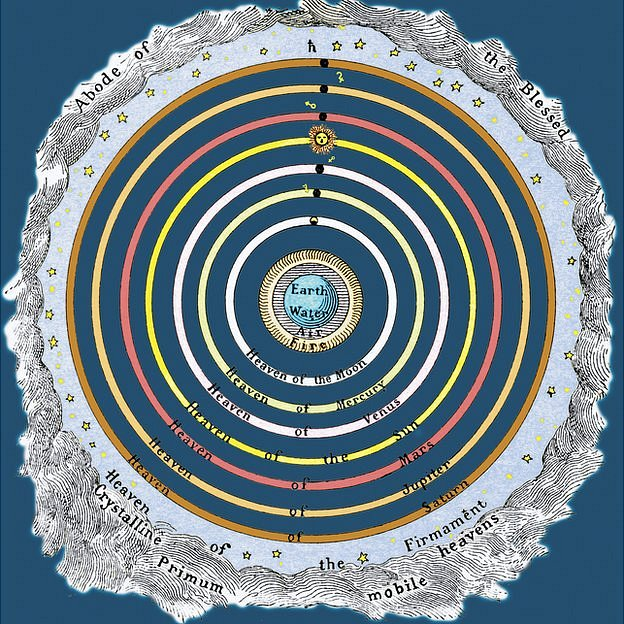 Cosmos pitagorico