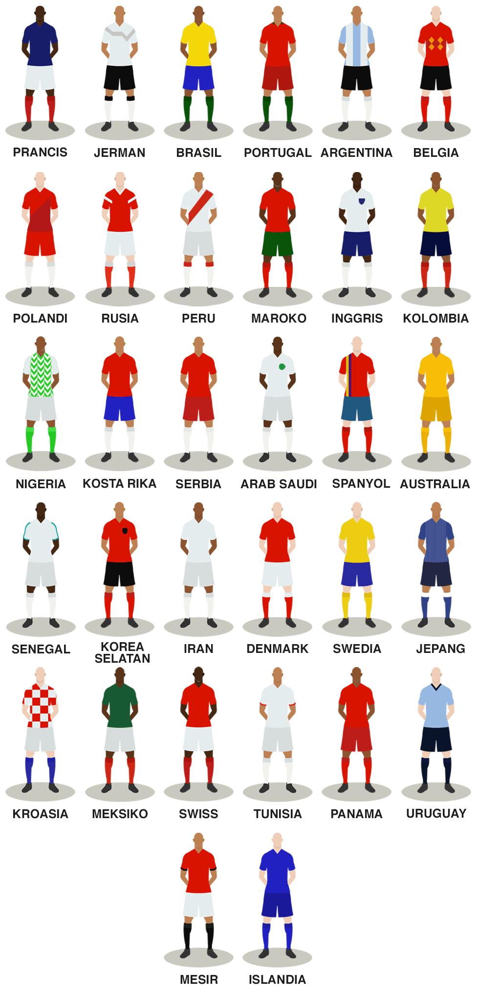 Tim di Piala Dunia 2018