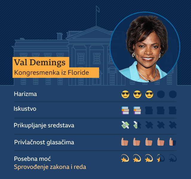 Grafika Val Demings