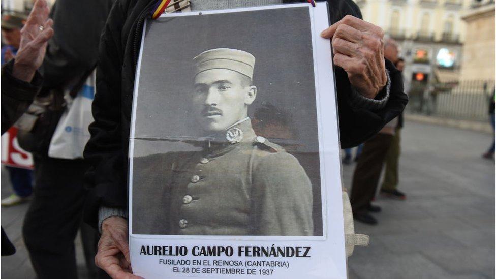 Protesta contra la Guerra Civil Española