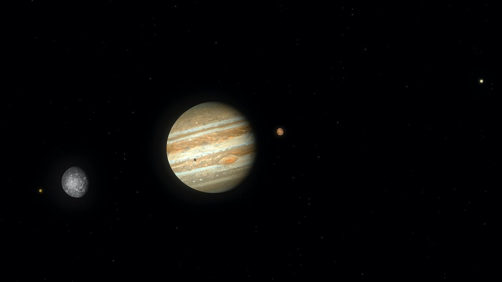 Artwork of Jupiter and its largest four (Galilean) moons. From left to right the bodies are Io, Callisto, Jupiter (with the shadow of Io cast upon it), Ganymede and Europa. The bodies are all shown to the correct scale, as viewed from a distance somewhere beyond the orbit of Callisto