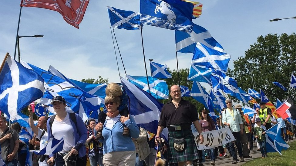 Thousands march for Scottish independence