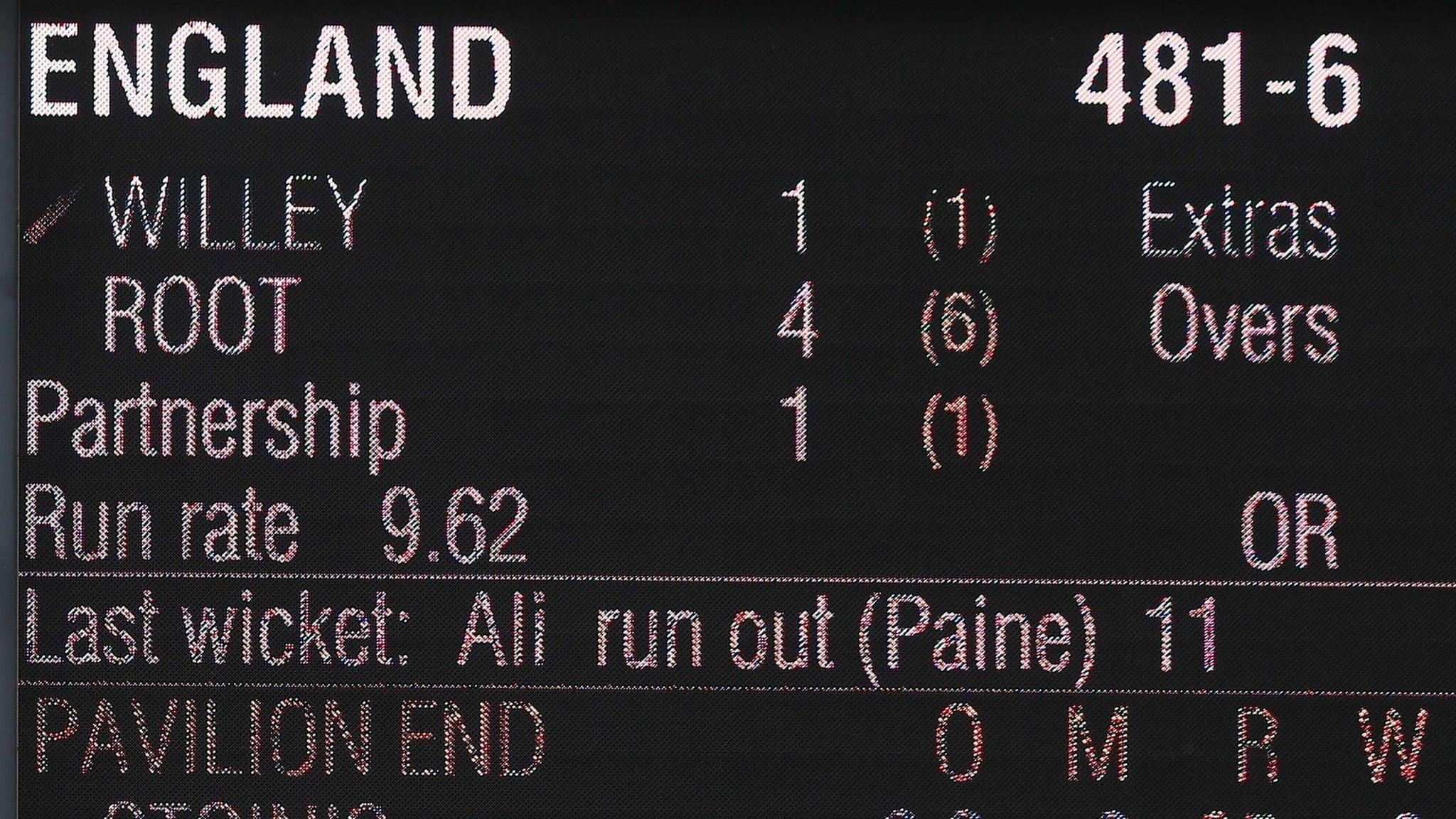 England post ODI record 481-6 against Australia