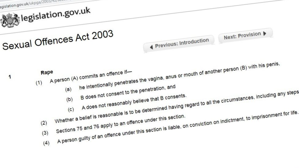 Sexual Offences Act 2003