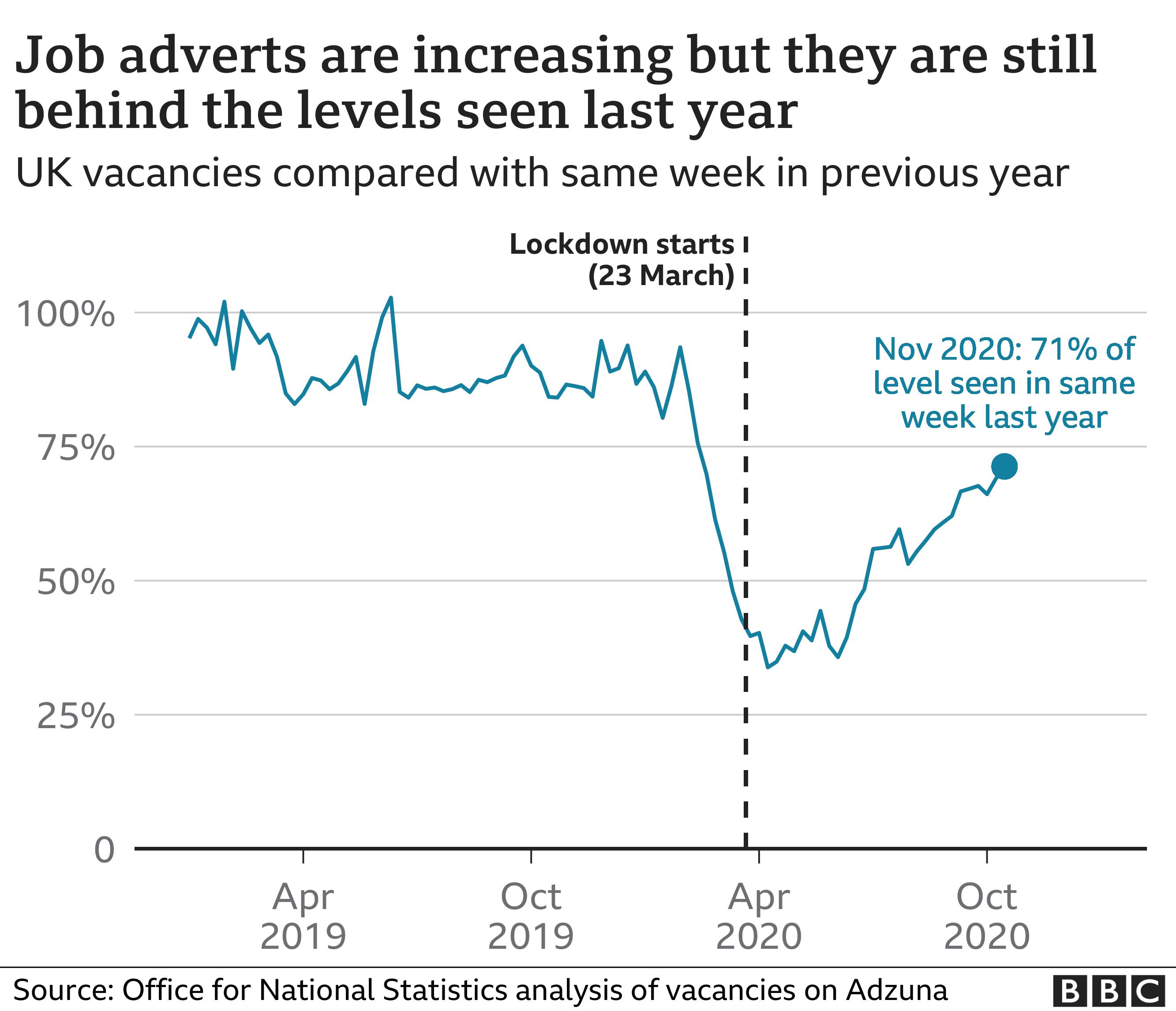 November jobs chart
