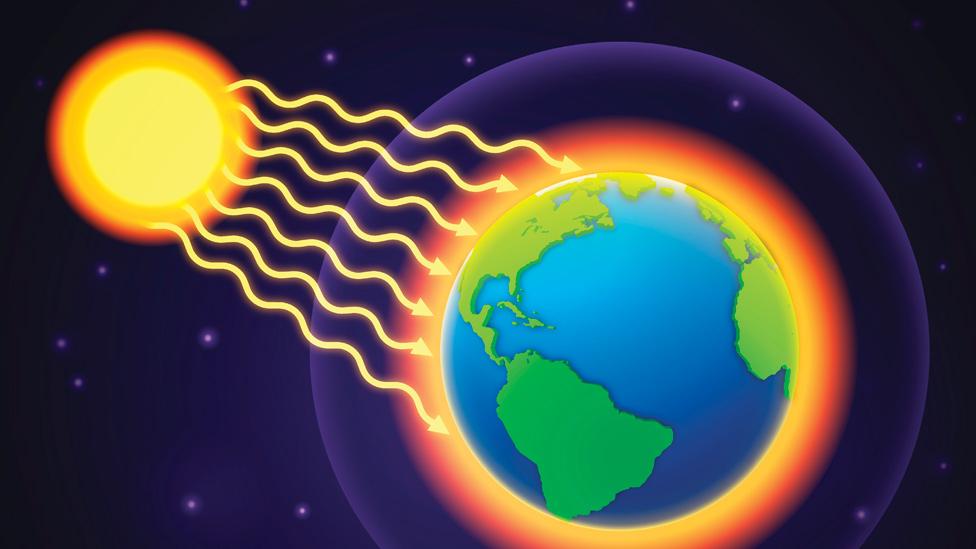 Ilustración que muestra los rayos solares penetrando la atmósfera terrestres