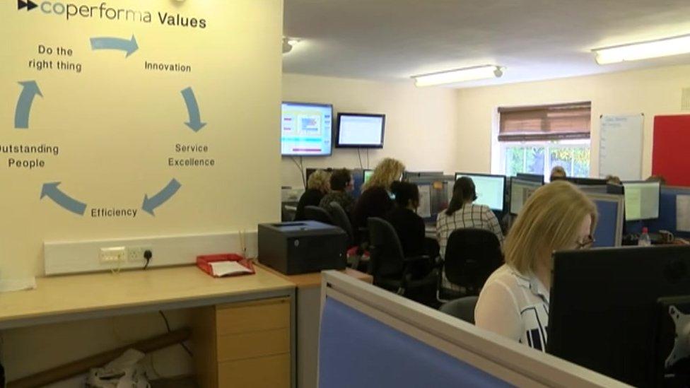 Coperforma call centre