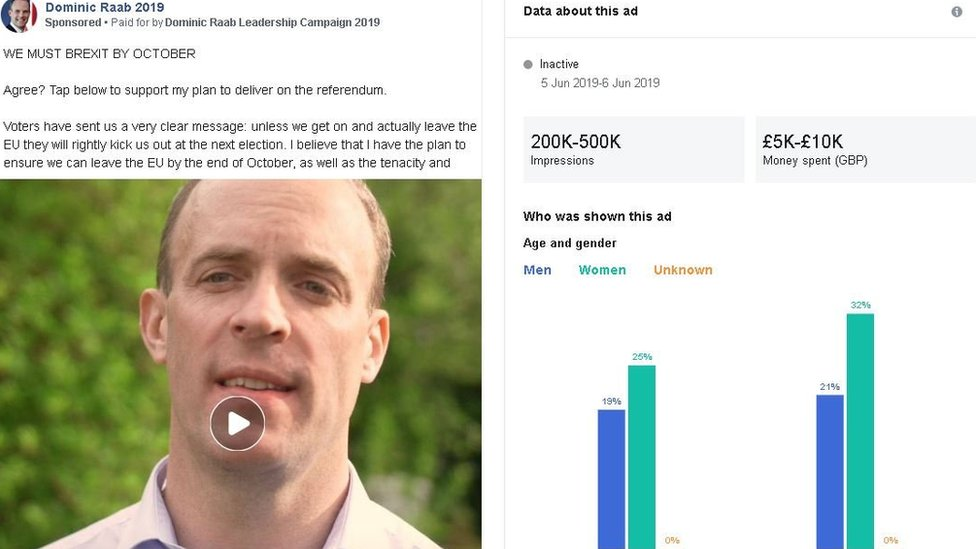 Picture showing Raab advert and statistics which show it has mainly been seen by older people