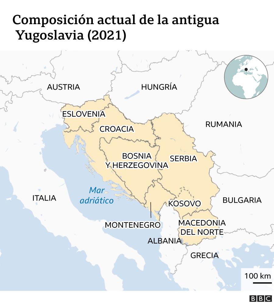 Composición actual de la antigua Yugoslavia