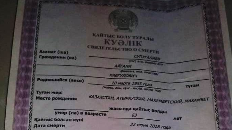 Akte kematian Aigali Supygaliev