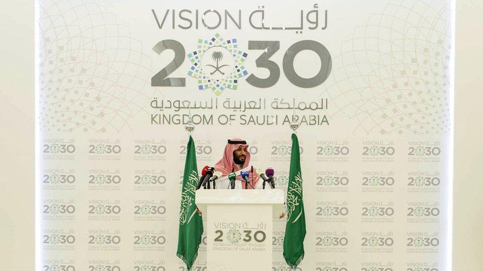 Vision 2030 de Arabia Saudita.
