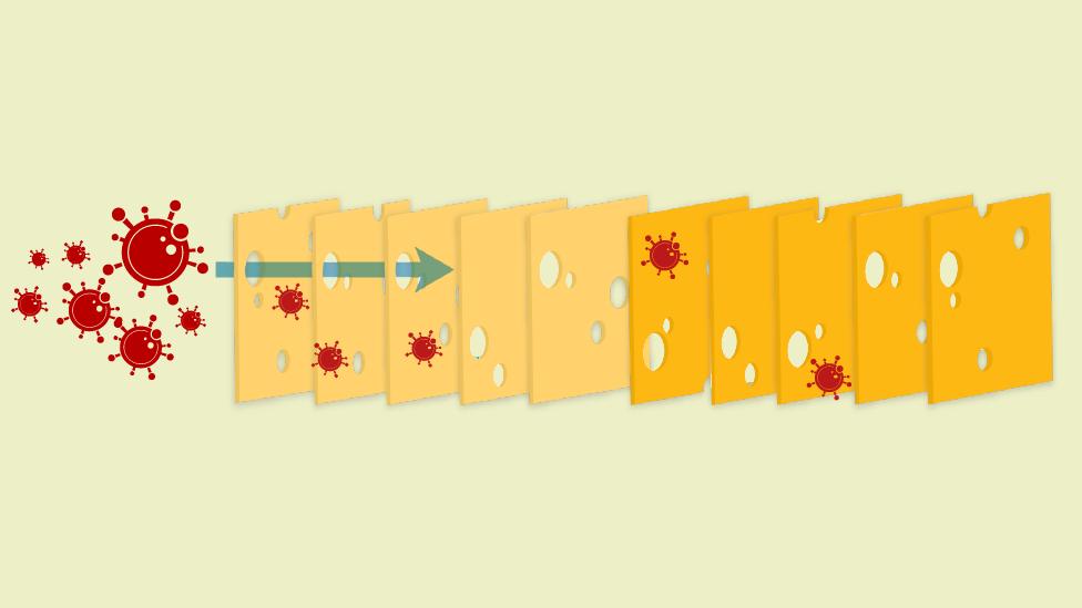 Coronavírus: estratégia do 'queijo suíço' para combater a covid-19