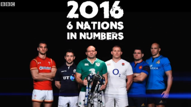 2016 Six Nations in numbers
