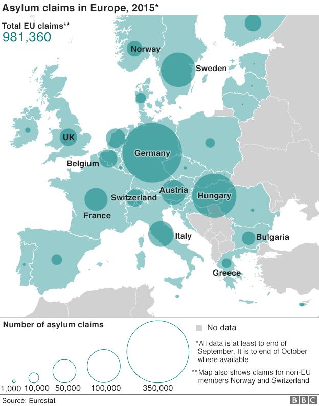 Asylum claims in Europe