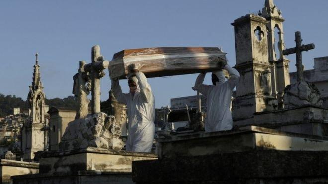 Upacara pemakaman di Brasil