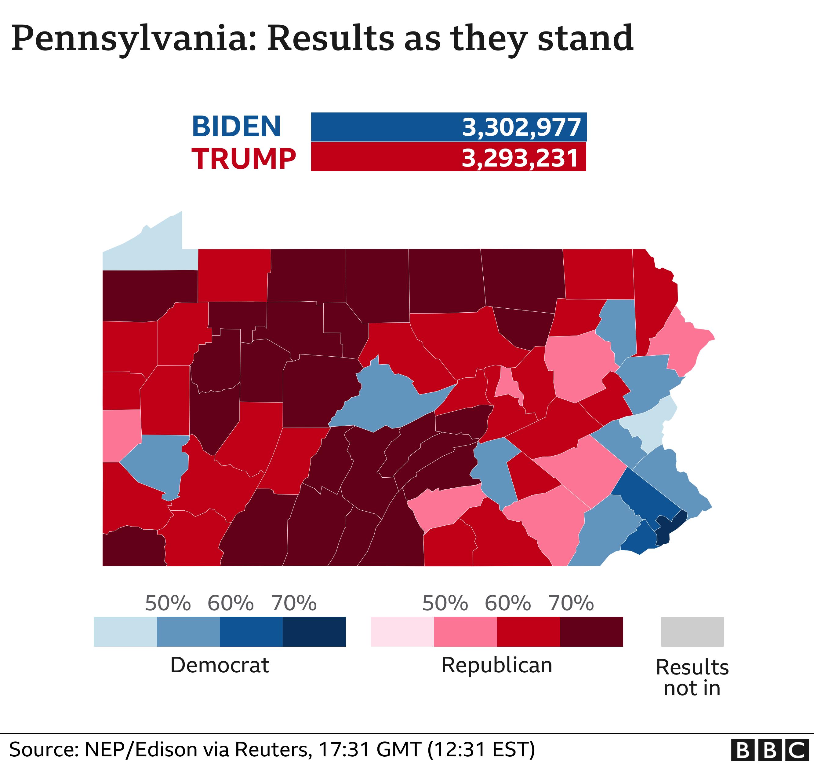 Pennsylvania updated graphic