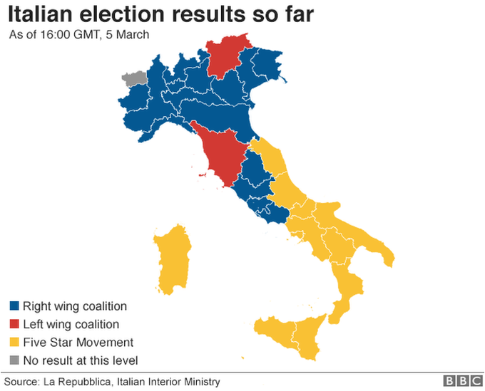Colour-coded map showing dominance of centre-right in the north and the Five Star movement in the south