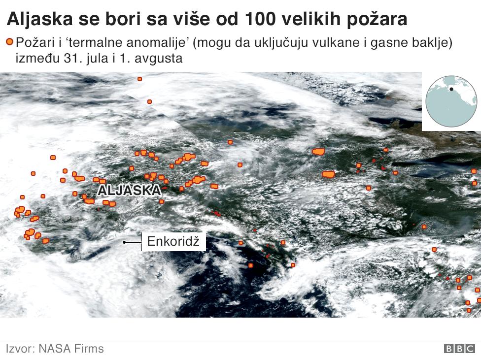 grafika šumskih požara arktik