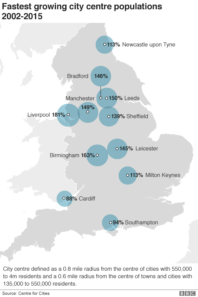Map: Cities with the fastest growing centres