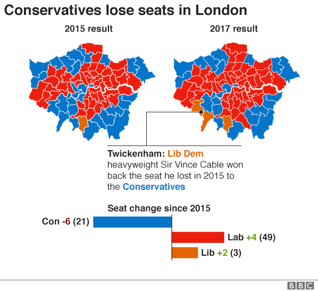 Maps comparing UK general election results from 2015 to 2017 in London