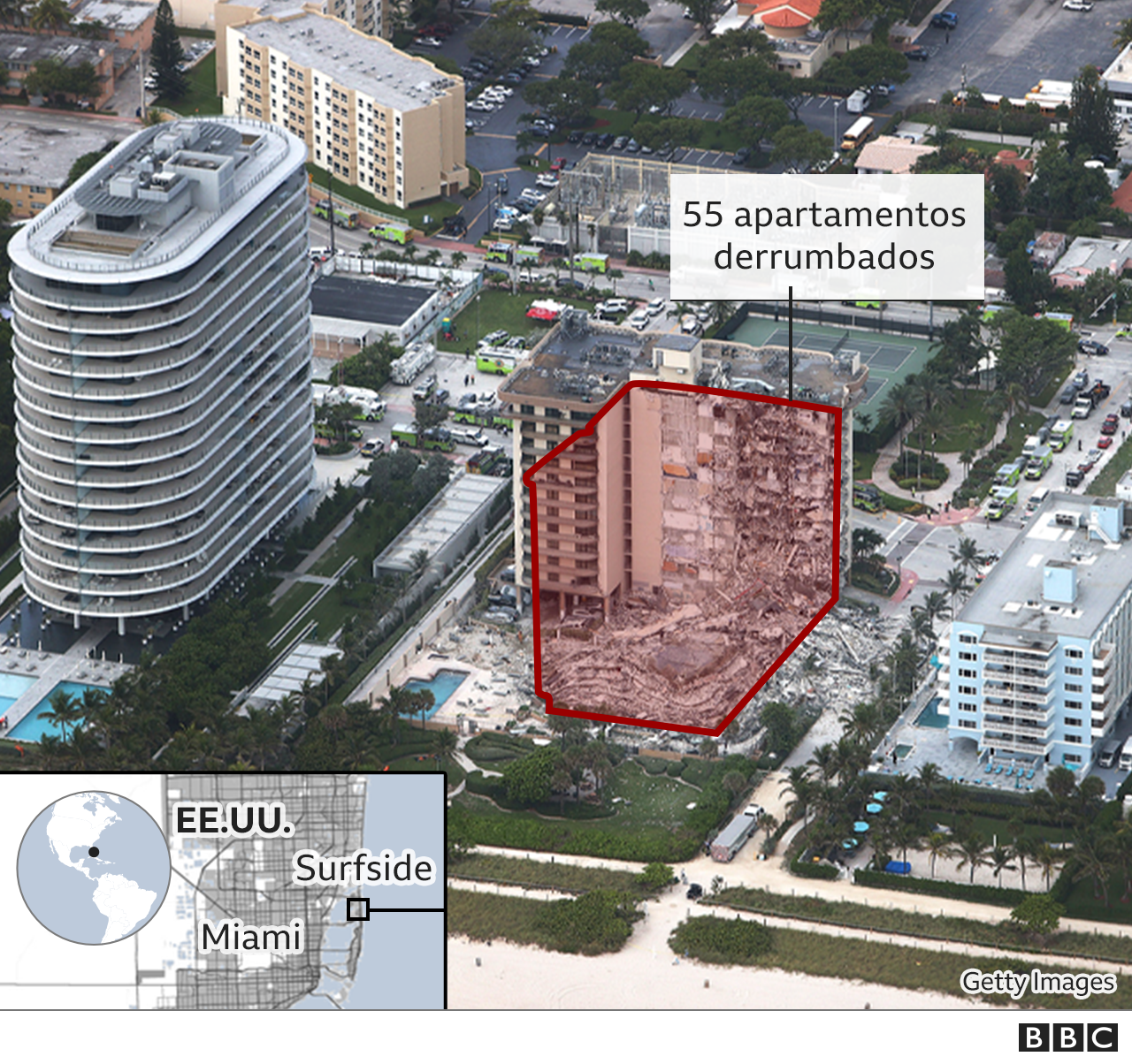 Gráfico del colapso del edificio.
