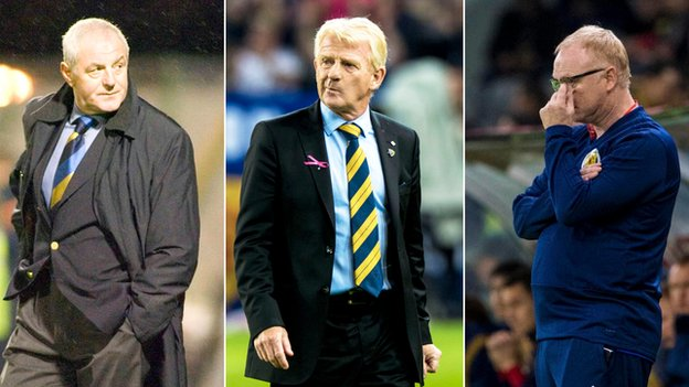 Scotland: How does Alex McLeish stack up a year after first game in charge?