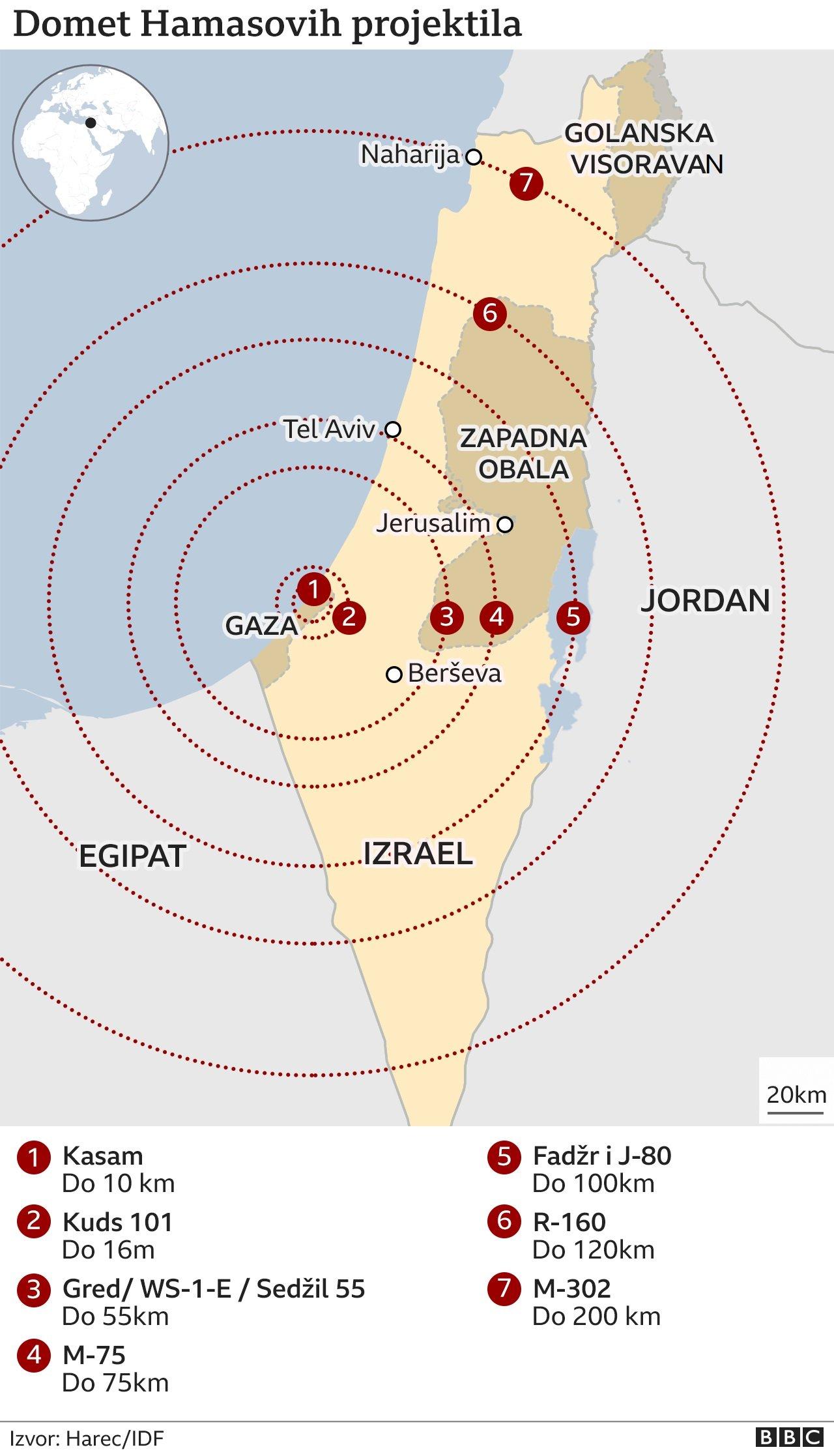 Domet Hamasovih raketa