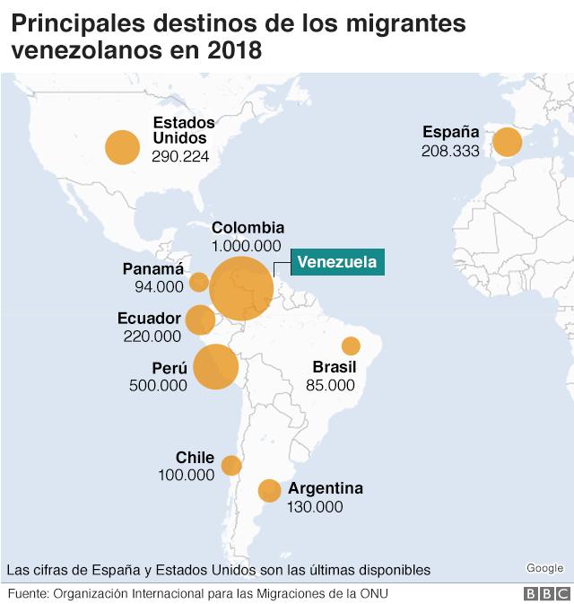 Mapa de los destinos elegidos por los venezolanos en 2018.