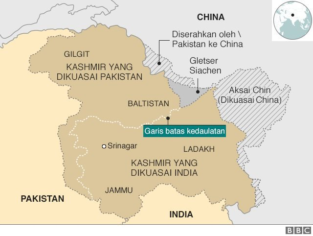 Kashmir-India