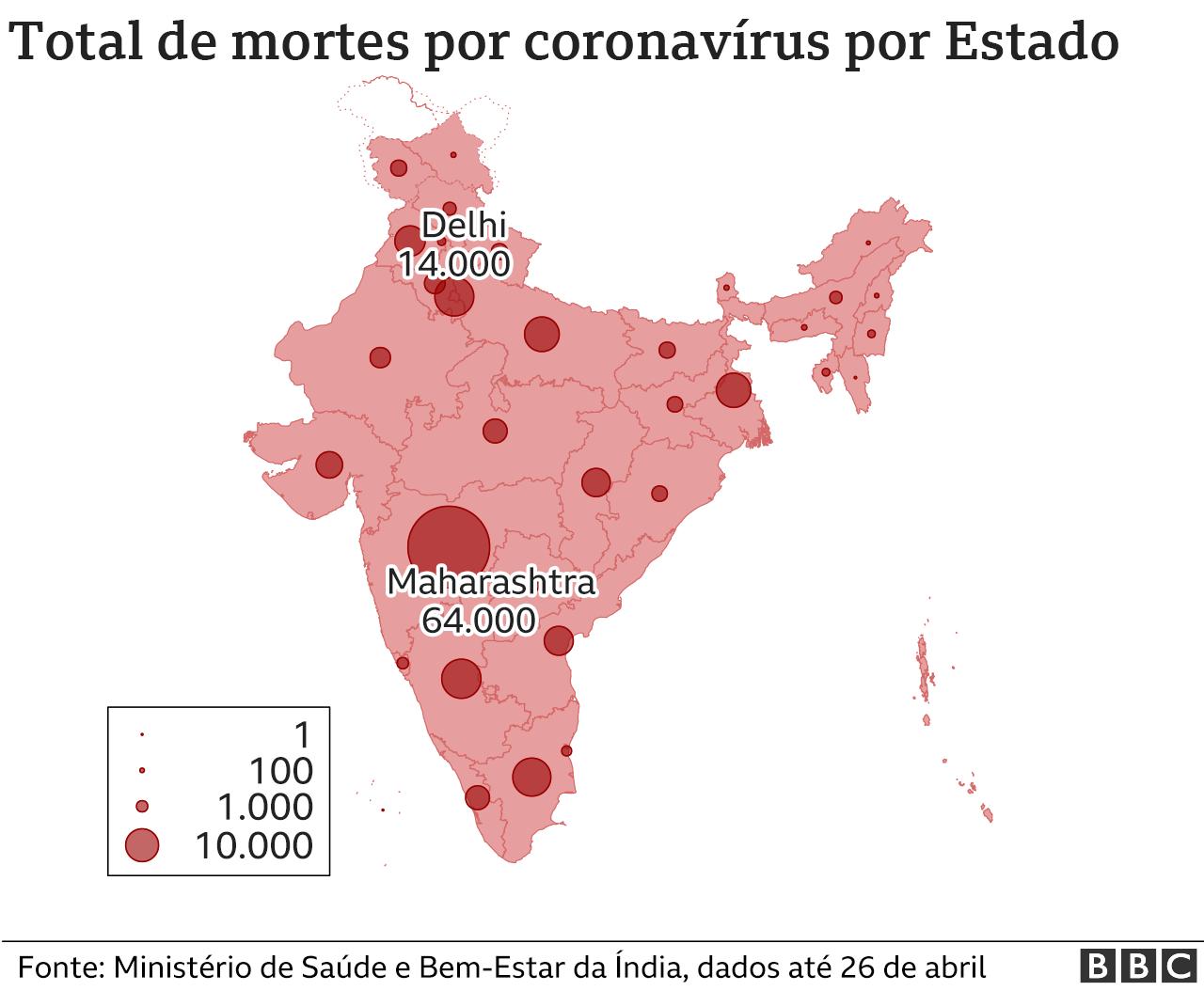 Gráfico mostra total de mortes por coronavírus por Estado