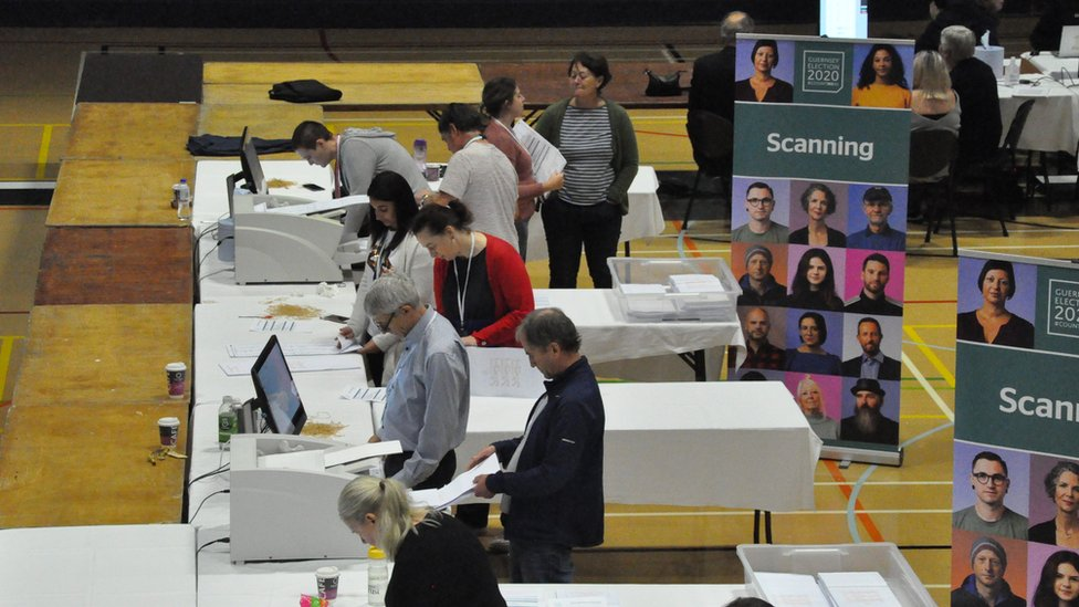 Scanning of ballot papers
