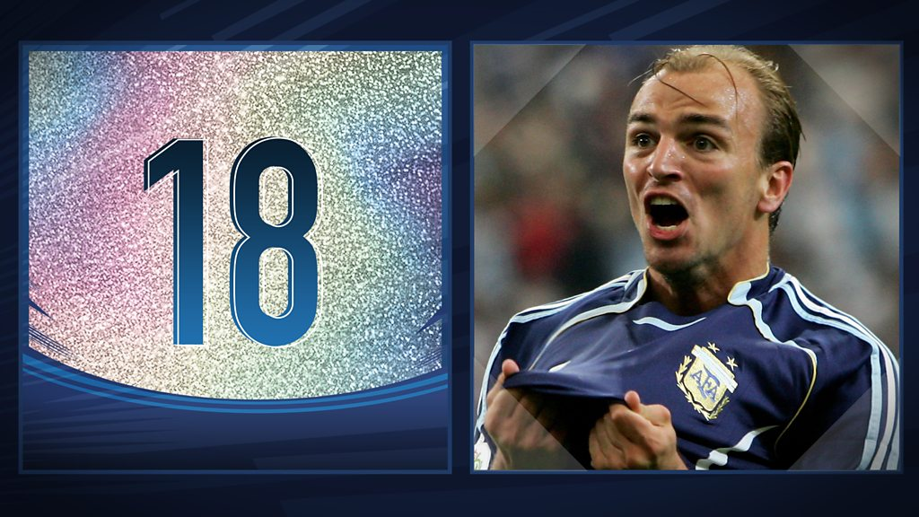 50 Great World Cup moments: Argentina's 24-pass goal v Serbia & Montenegro - 2006