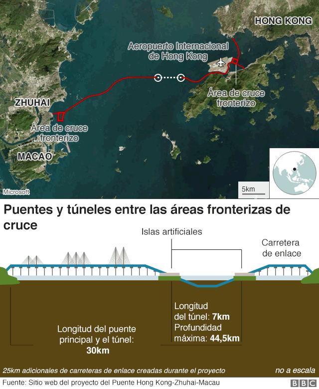 Infografía del puente