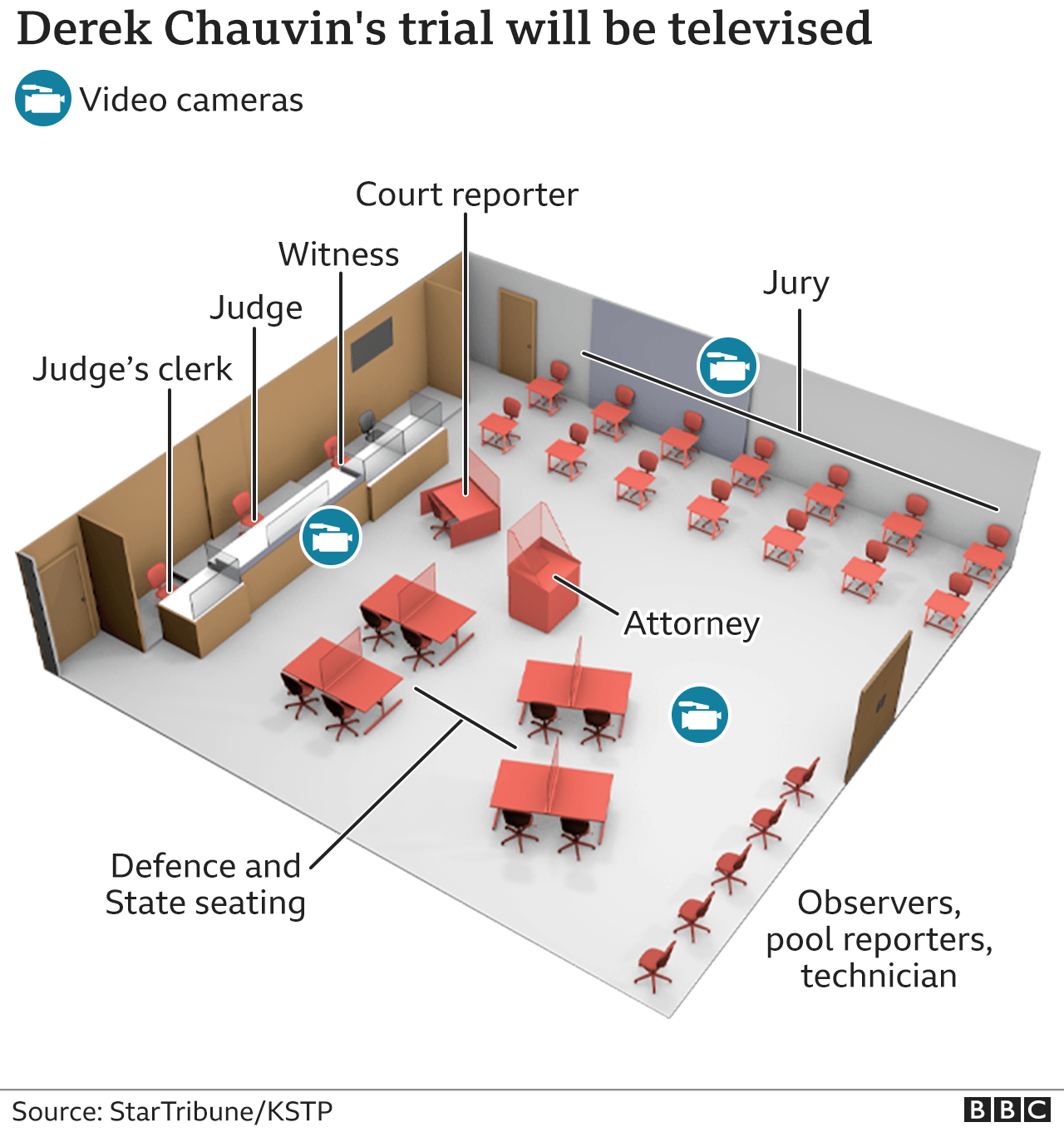 Courtroom graphic