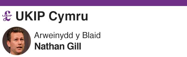 UKIP Cymru