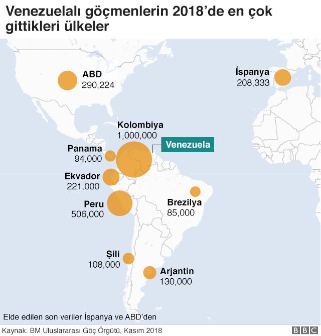 Venezuelalıların göç ettiği ülkeleri gösteren harita